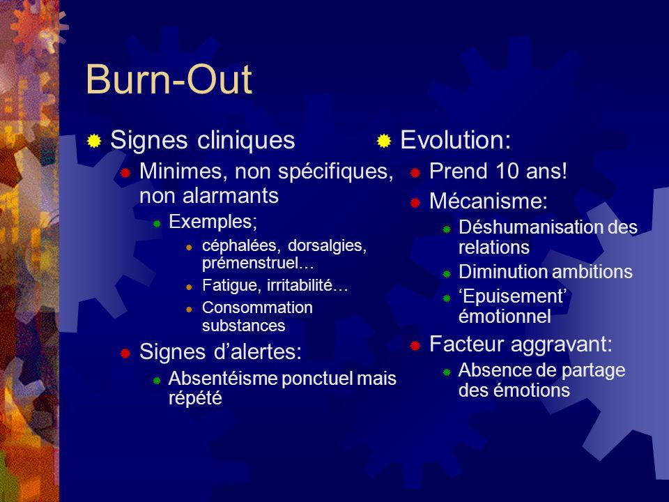 Burn-Out  Signes cliniques  Minimes, non spécifiques, non alarmants  Exemples;  céphalées, dorsalgies, prémenstruel…  Fatigue, irritabilité…  Co