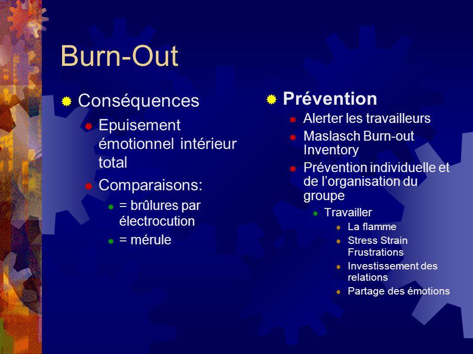 Burn-Out  Conséquences  Epuisement émotionnel intérieur total  Comparaisons:  = brûlures par électrocution  = mérule  Prévention  Alerter les t