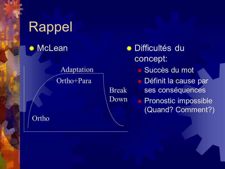 Rappel  McLean  Difficultés du concept:  Succès du mot  Définit la cause par ses conséquences  Pronostic impossible (Quand? Comment?) Ortho Adapt