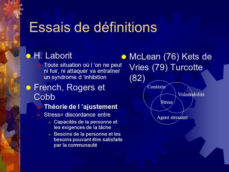 Essais de définitions  H. Laborit  Toute situation où l 'on ne peut ni fuir, ni attaquer va entraîner un syndrome d 'inhibition  French, Rogers et