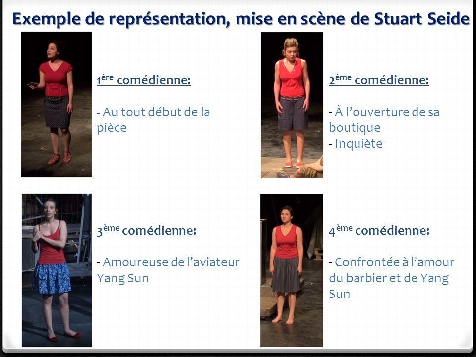 Exemple de représentation, mise en scène de Stuart Seide 1 ère comédienne: - Au tout début de la pièce 2 ème comédienne: - À l'ouverture de sa boutiqu