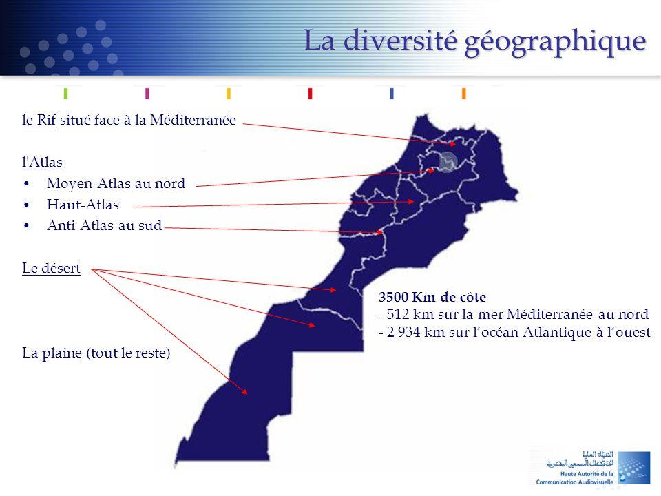 le Rif situé face à la Méditerranée l'Atlas •Moyen-Atlas au nord •Haut-Atlas •Anti-Atlas au sud Le désert La plaine (tout le reste) 3500 Km de côte -
