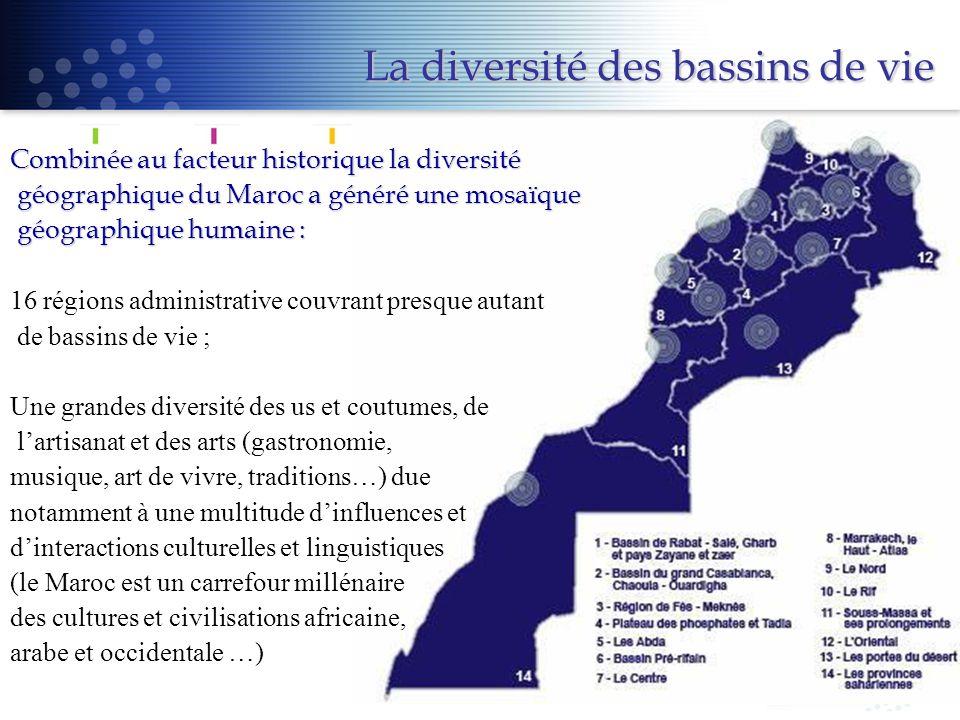 La diversité des bassins de vie Combinée au facteur historique la diversité géographique du Maroc a généré une mosaïque géographique du Maroc a généré