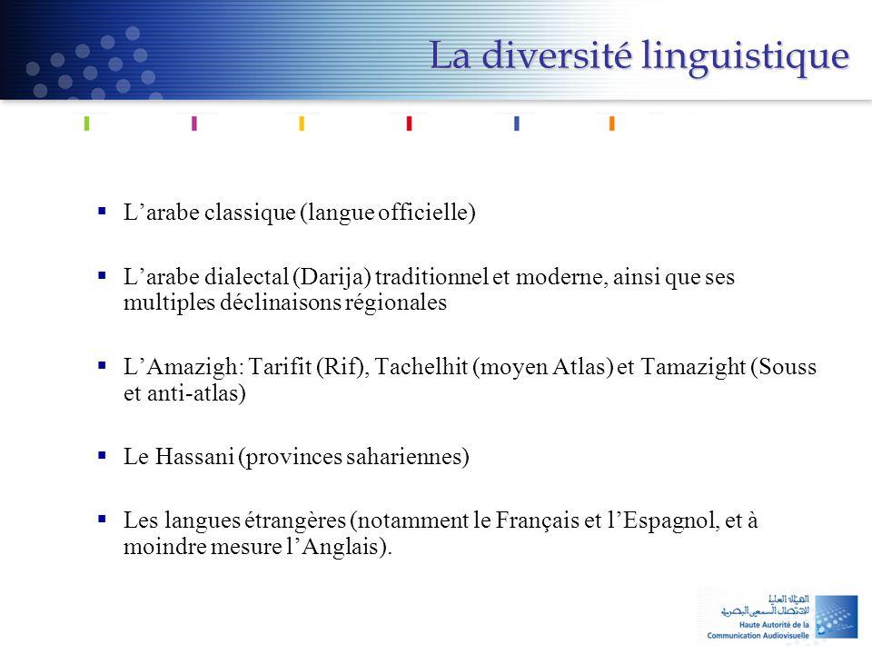 La diversité linguistique  L'arabe classique (langue officielle)  L'arabe dialectal (Darija) traditionnel et moderne, ainsi que ses multiples déclin