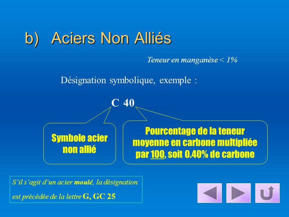 a)Aciers d'Usage Courant Désignation symbolique, exemple : S235 Symbole pour aciers d'usage général Valeur minimale de la limite élastique en MPa E295