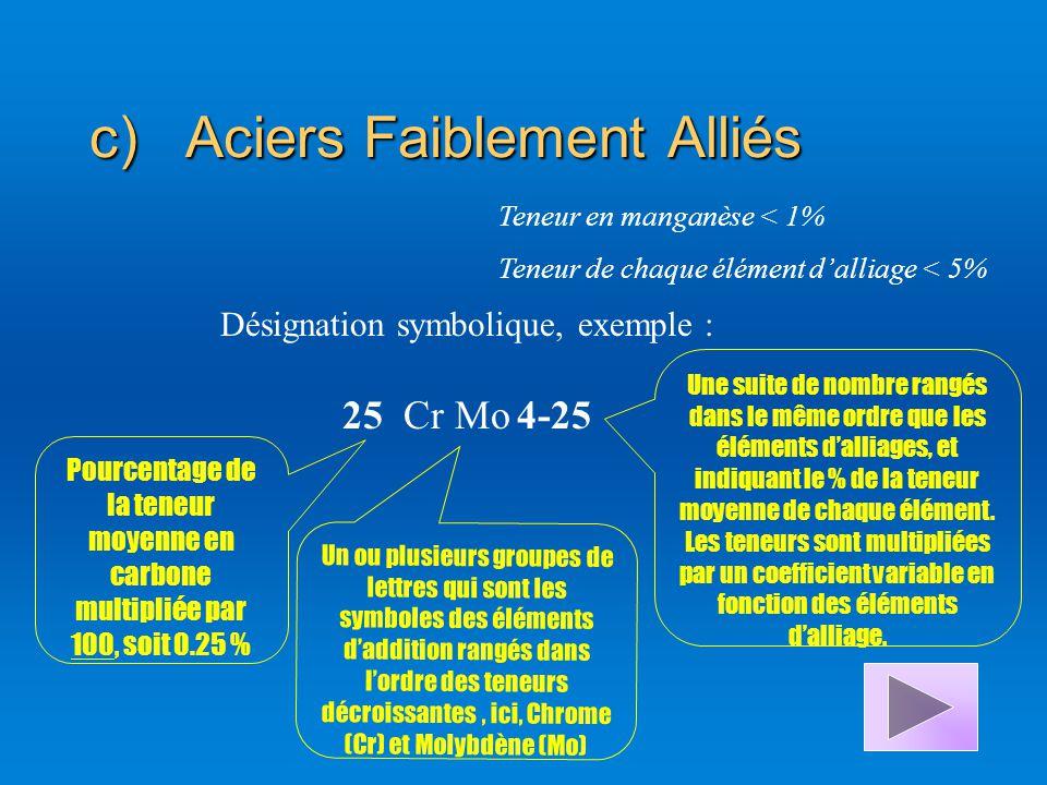 b)Aciers Non Alliés Désignation symbolique, exemple : Teneur en manganèse < 1% C40 Symbole acier non allié Pourcentage de la teneur moyenne en carbone