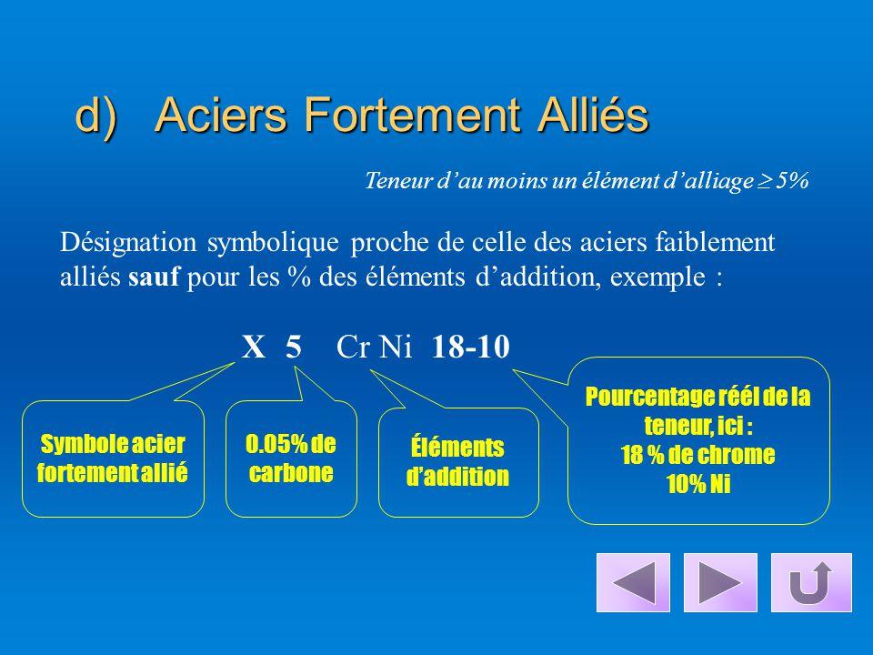 c)Aciers Faiblement Alliés (2) Coefficient multiplicateur Élément d'alliageCoef.Élément d'alliageCoef. Cr, Co, Mn, Ni, Si, W 4 Ce, N, P, S 100 Al, Be,