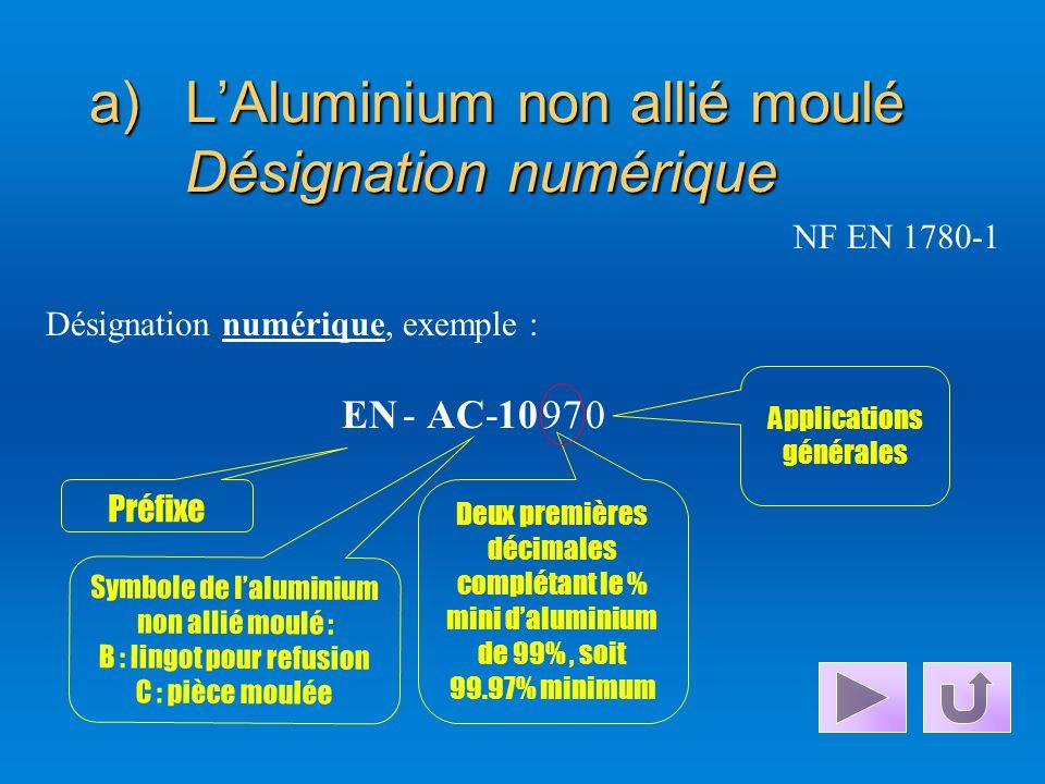 L'Aluminium et Ses Alliages a) L'aluminium non allié moulé désignation numérique b) L'aluminium non allié moulé désignation numérique c) L'aluminium e