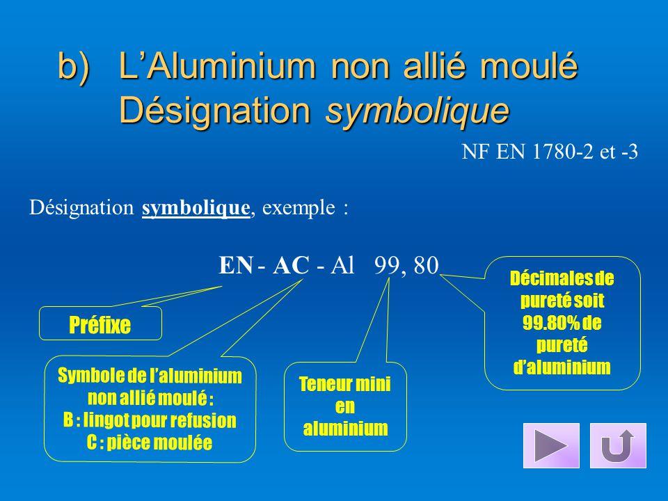 a)L'Aluminium non allié moulé Désignation numérique Préfixe Symbole de l'aluminium non allié moulé : B : lingot pour refusion C : pièce moulée EN- AC-