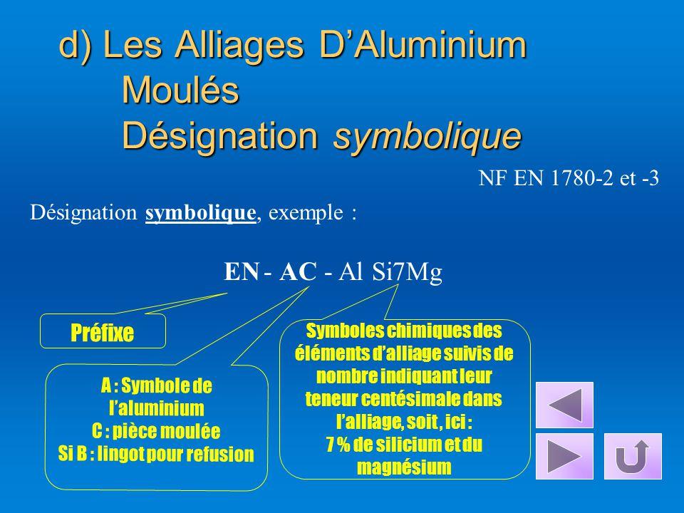 c) Les Alliages D'Aluminium Moulés Désignation numérique NF EN 1780-1 Préfixe Symbole alliage d'aluminium moulé EN- AC- 4 Désignation numérique, exemp