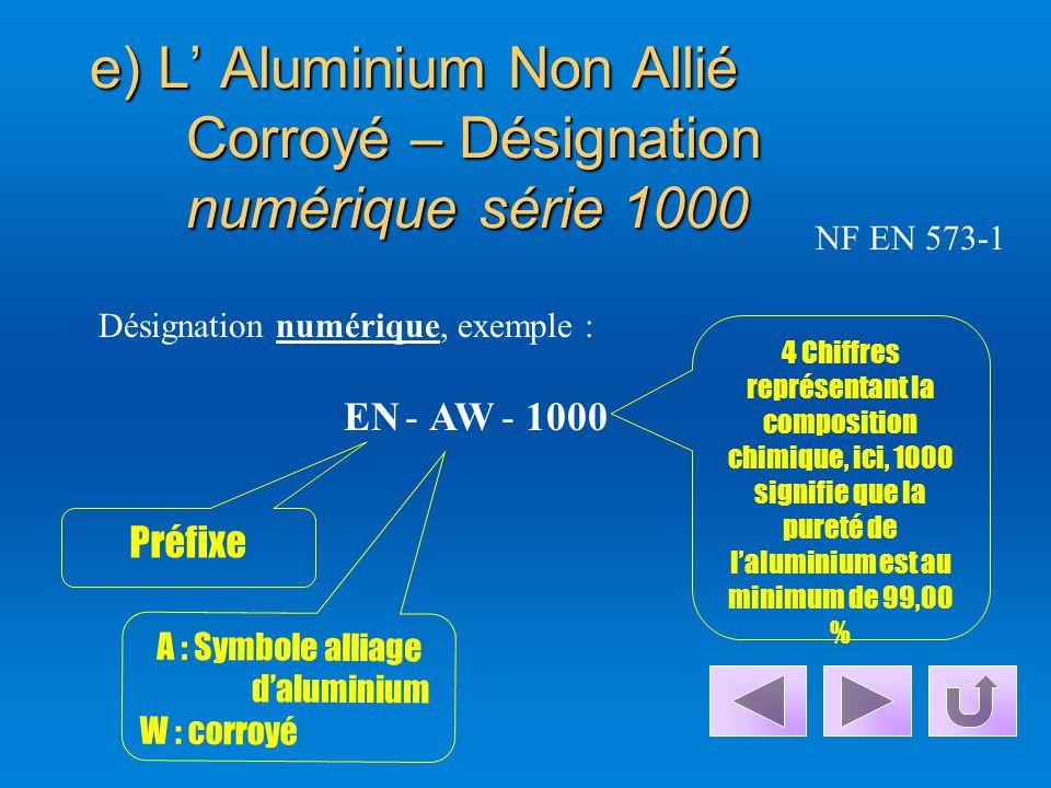 d) Les Alliages D'Aluminium Moulés Désignation symbolique Préfixe A : Symbole de l'aluminium C : pièce moulée Si B : lingot pour refusion EN- AC - Al