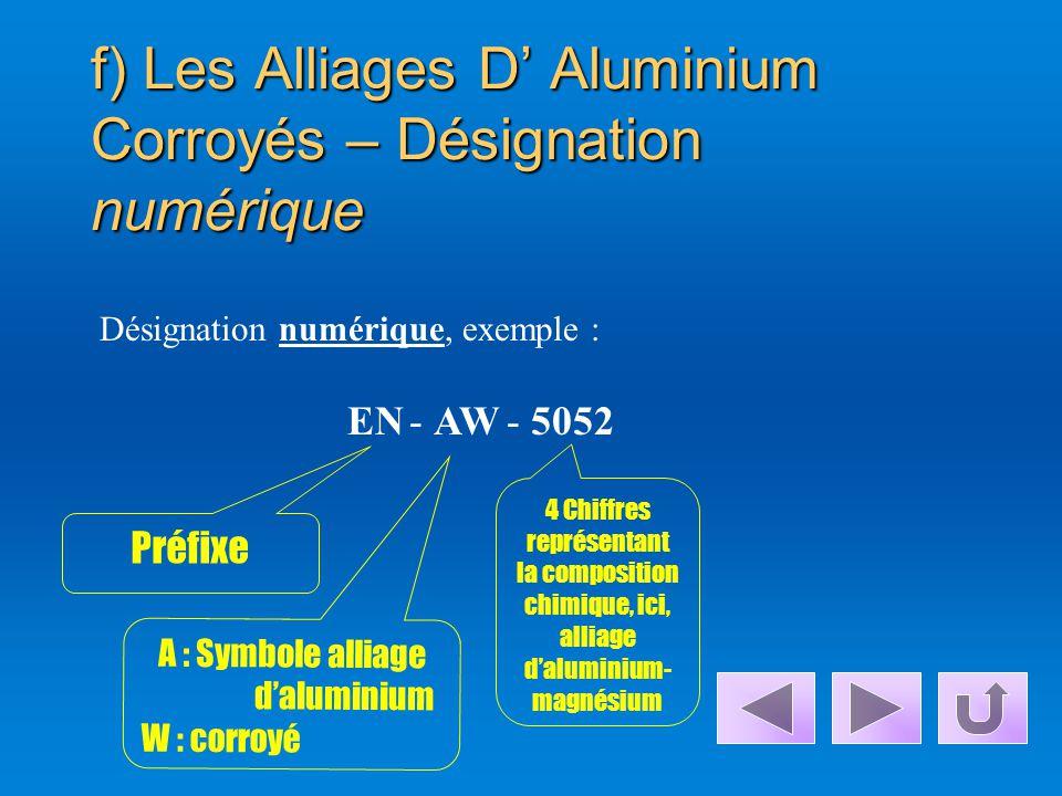 e) L' Aluminium Non Allié Corroyé – Désignation numérique série 1000 NF EN 573-1 Préfixe A : Symbole alliage d'aluminium W : corroyé 4 Chiffres représ