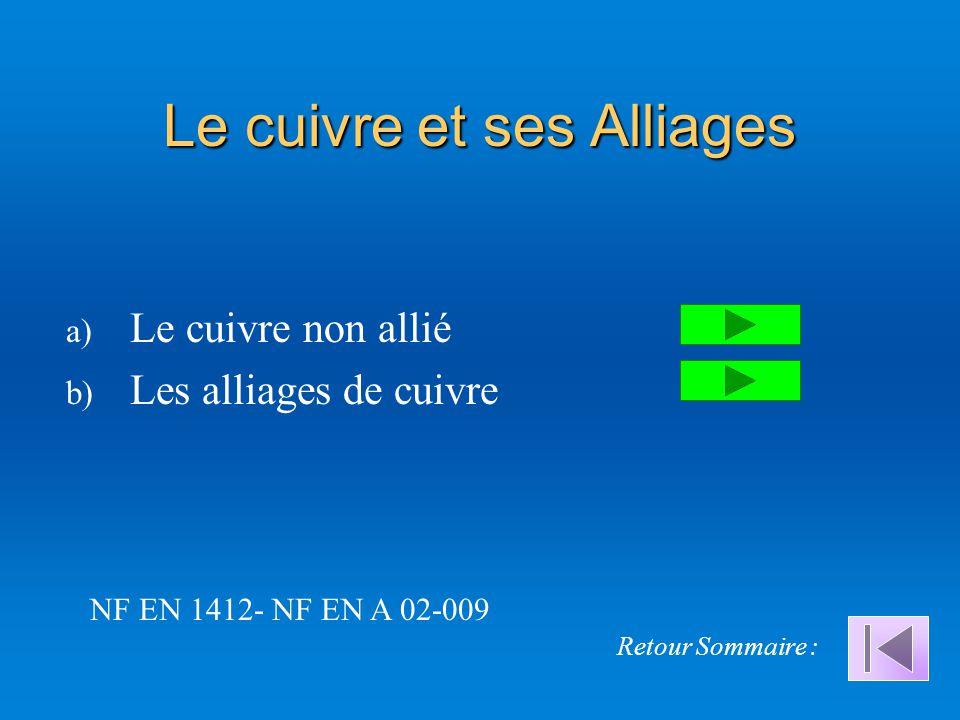 f) Les Alliages D' Aluminium Corroyés – Désignation numérique Préfixe 4 Chiffres représentant la composition chimique, ici, alliage d'aluminium- magné