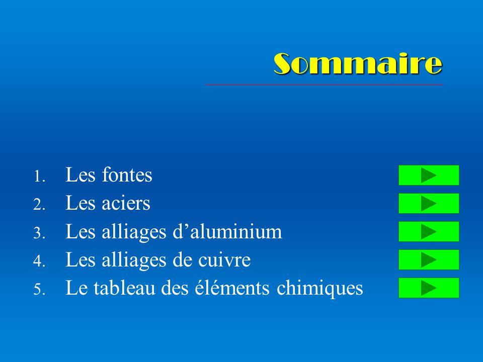 Sommaire 1.Les fontes 2. Les aciers 3. Les alliages d'aluminium 4.