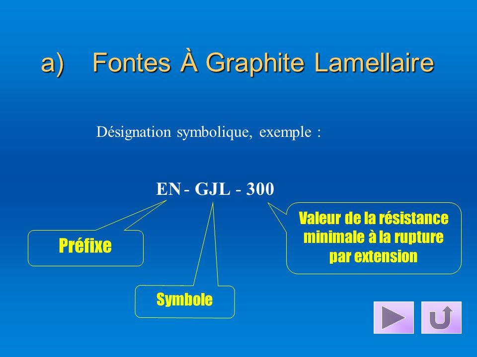a) Fontes À Graphite Lamellaire Désignation symbolique, exemple : Préfixe Symbole Valeur de la résistance minimale à la rupture par extension EN- GJL- 300