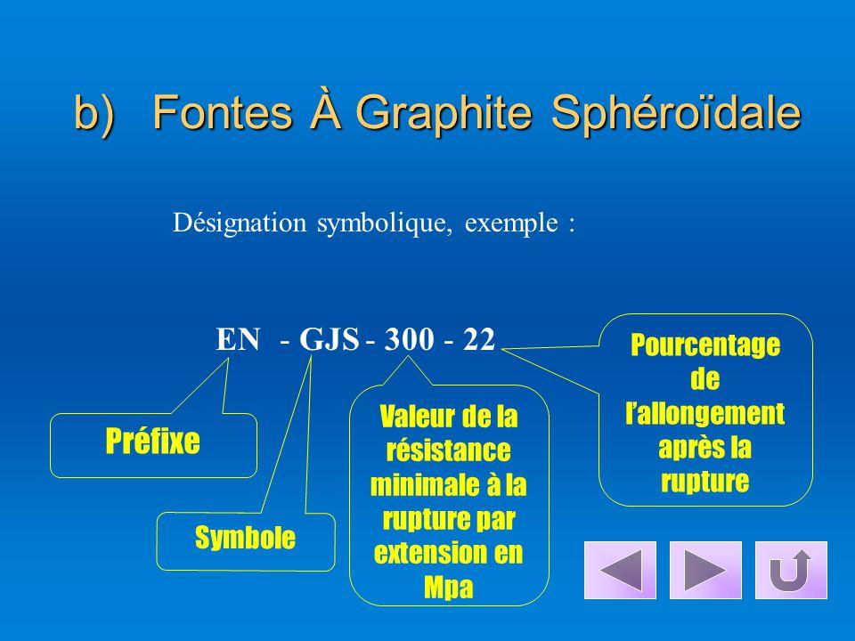 b)Fontes À Graphite Sphéroïdale Désignation symbolique, exemple : Préfixe Symbole Valeur de la résistance minimale à la rupture par extension en Mpa EN- GJS- 300- 22 Pourcentage de l'allongement après la rupture