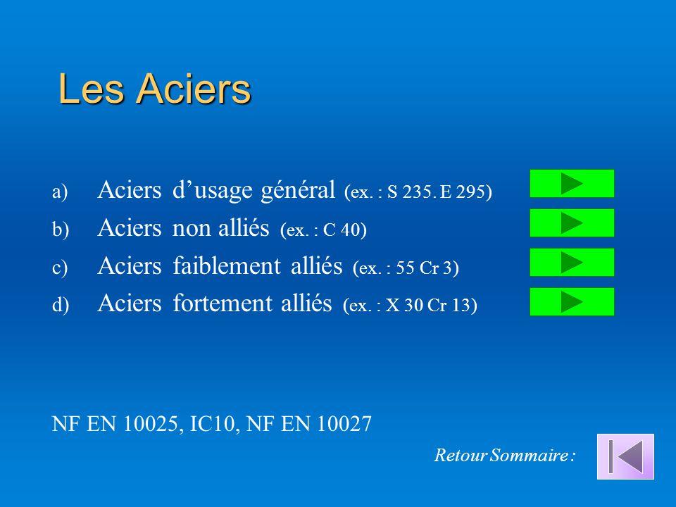 Les Aciers a) Aciers d'usage général (ex.: S 235.