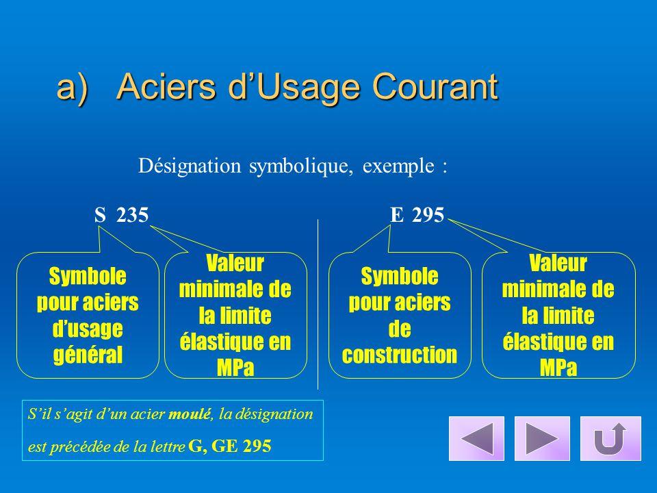 Les Aciers a) Aciers d'usage général (ex. : S 235. E 295) b) Aciers non alliés (ex. : C 40) c) Aciers faiblement alliés (ex. : 55 Cr 3) d) Aciers fort