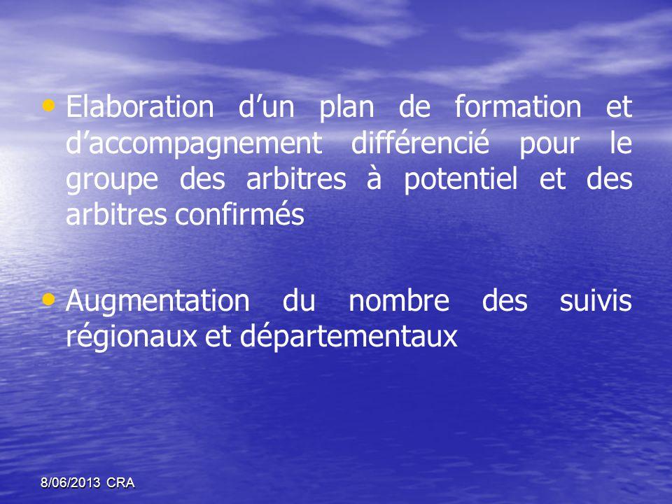 • • Elaboration d'un plan de formation et d'accompagnement différencié pour le groupe des arbitres à potentiel et des arbitres confirmés • • Augmentation du nombre des suivis régionaux et départementaux 8/06/2013 CRA