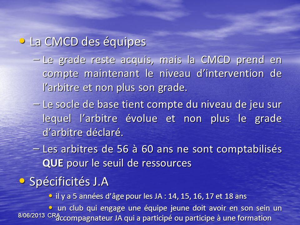 • La CMCD des équipes – Le grade reste acquis, mais la CMCD prend en compte maintenant le niveau d'intervention de l'arbitre et non plus son grade.