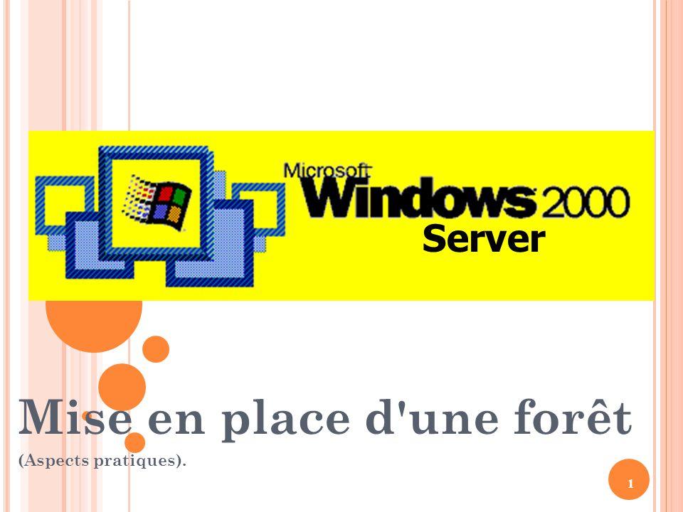 L A CTIVE D IRECTORY La mise en place d un domaine Windows 200x passe par l installation :  D un annuaire appelé par Microsoft Active Directory  D un serveur DNS (Le serveur DHCP n est pas nécessaire dans un premier temps) 2