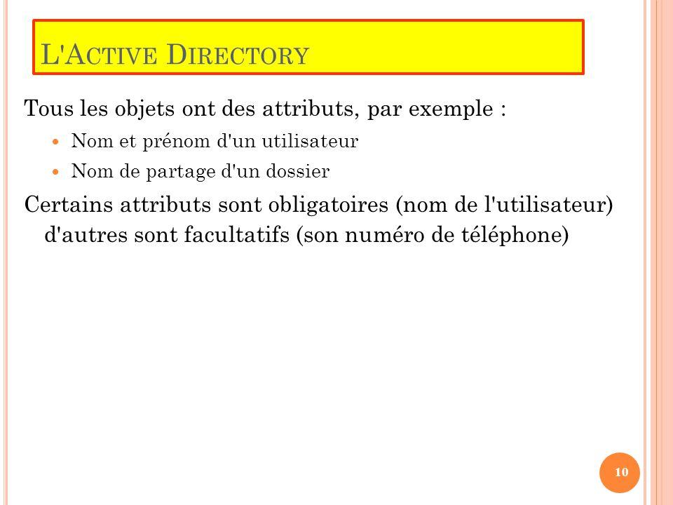 L'A CTIVE D IRECTORY Tous les objets ont des attributs, par exemple :  Nom et prénom d'un utilisateur  Nom de partage d'un dossier Certains attribut