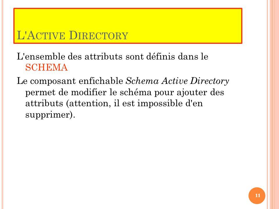 L'A CTIVE D IRECTORY L'ensemble des attributs sont définis dans le SCHEMA Le composant enfichable Schema Active Directory permet de modifier le schéma