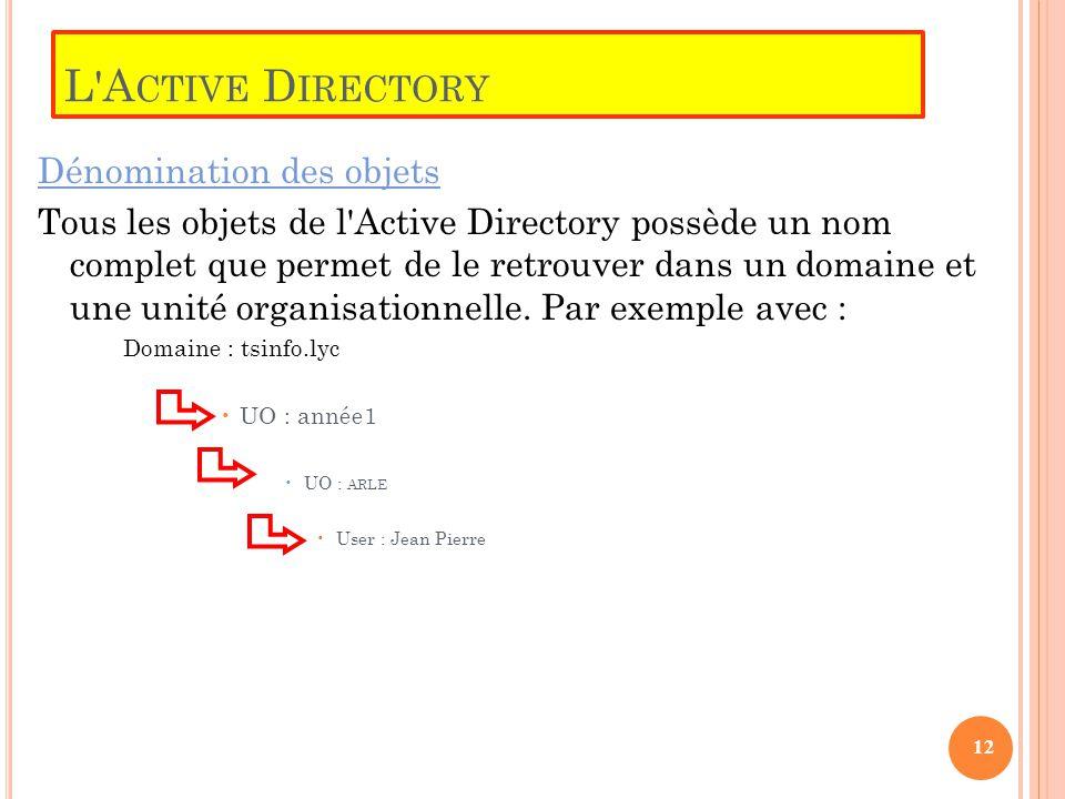 L'A CTIVE D IRECTORY Dénomination des objets Tous les objets de l'Active Directory possède un nom complet que permet de le retrouver dans un domaine e