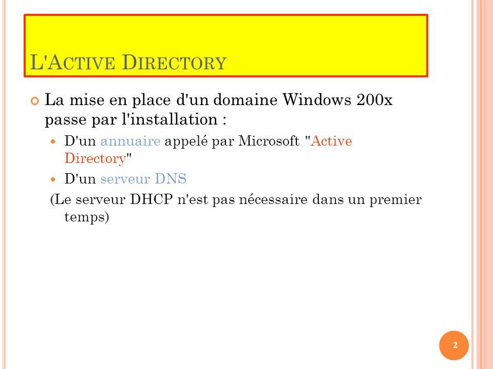 L A CTIVE D IRECTORY L Active Directory de Microsoft est le service d annuaire fourni par Windows 200x Server (abandon de la notion de base de comptes intégrée dans la base de registre) L Active Directory supporte les protocoles suivants :  TCP/IP : protocole réseau  DNS : la gestion des noms de domaine Windows 200x repose sur ce service.