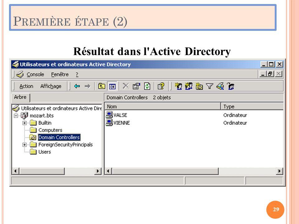P REMIÈRE ÉTAPE (2) Résultat dans l'Active Directory 29