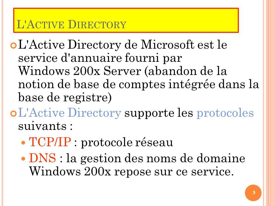 L'A CTIVE D IRECTORY L'Active Directory de Microsoft est le service d'annuaire fourni par Windows 200x Server (abandon de la notion de base de comptes
