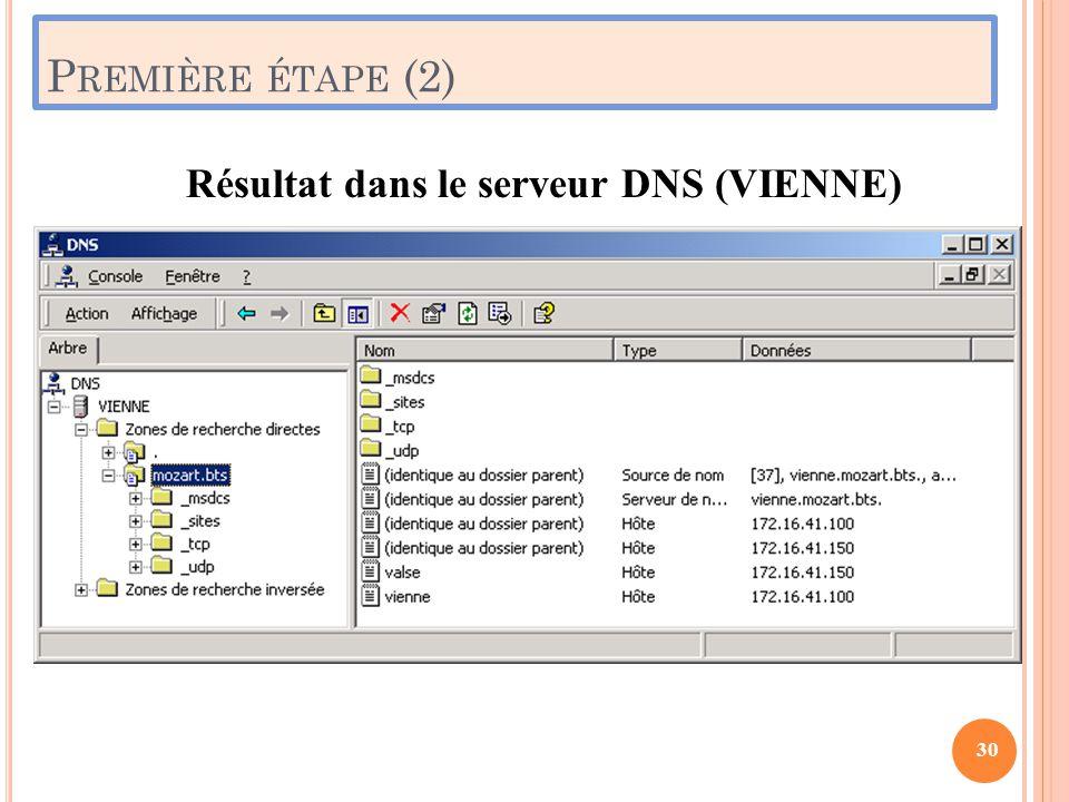 P REMIÈRE ÉTAPE (2) Résultat dans le serveur DNS (VIENNE) 30
