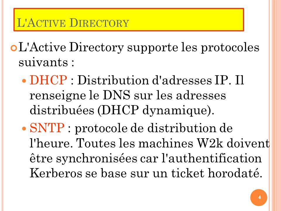 L'A CTIVE D IRECTORY L'Active Directory supporte les protocoles suivants :  DHCP : Distribution d'adresses IP. Il renseigne le DNS sur les adresses d