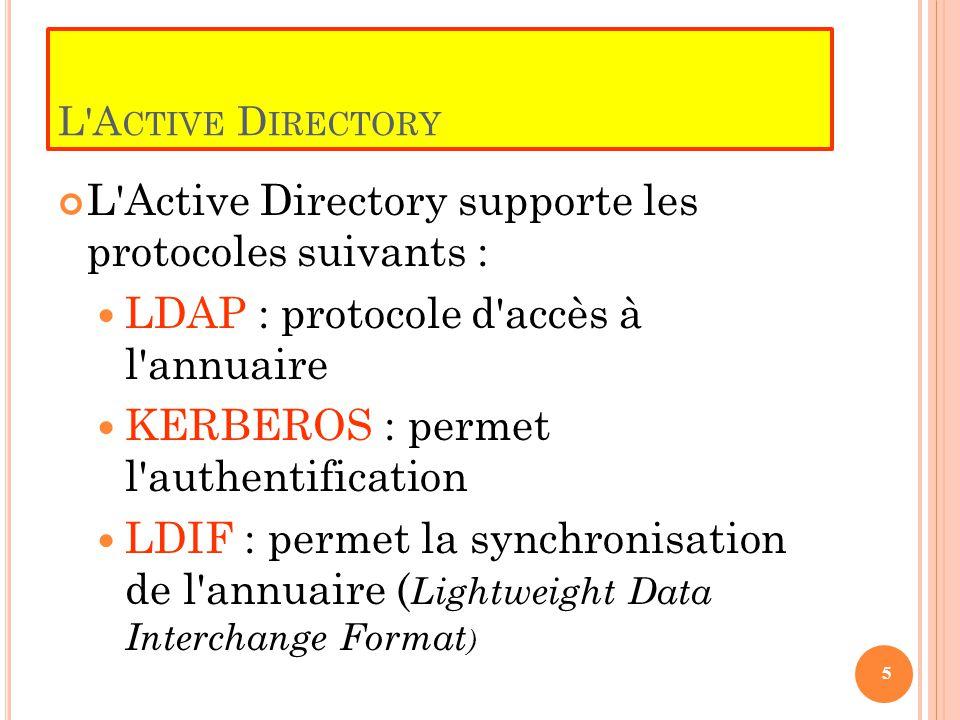 L'A CTIVE D IRECTORY L'Active Directory supporte les protocoles suivants :  LDAP : protocole d'accès à l'annuaire  KERBEROS : permet l'authentificat
