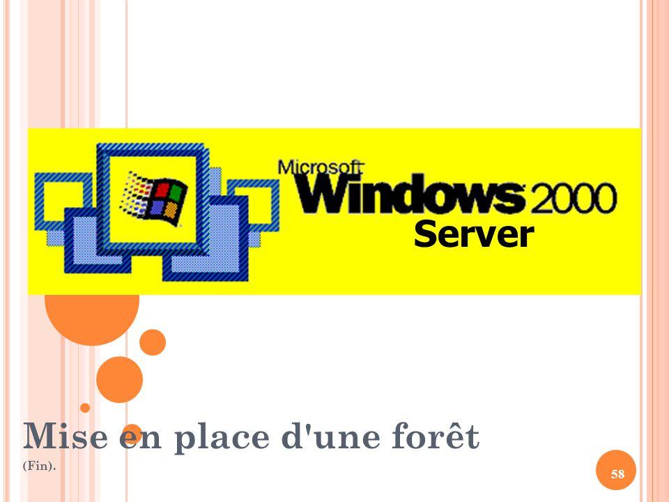 Mise en place d'une forêt (Fin). 58 Server