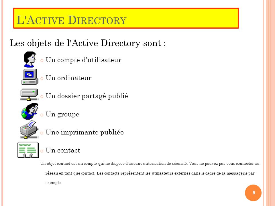 L'A CTIVE D IRECTORY Les objets de l'Active Directory sont : Un compte d'utilisateur Un ordinateur Un dossier partagé publié Un groupe Une imprimante