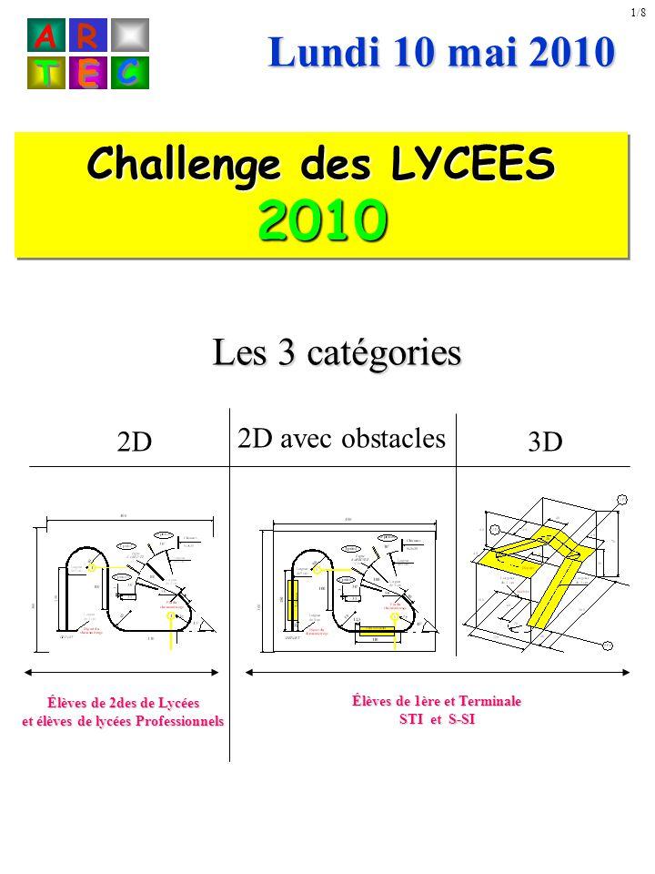 Les 3 catégories 2D 2D avec obstacles 3D Élèves de 2des de Lycées et élèves de lycées Professionnels Élèves de 1ère et Terminale STI et S-SI A E E T T C C R Lundi 10 mai 2010 Challenge des LYCEES 2010 1/8