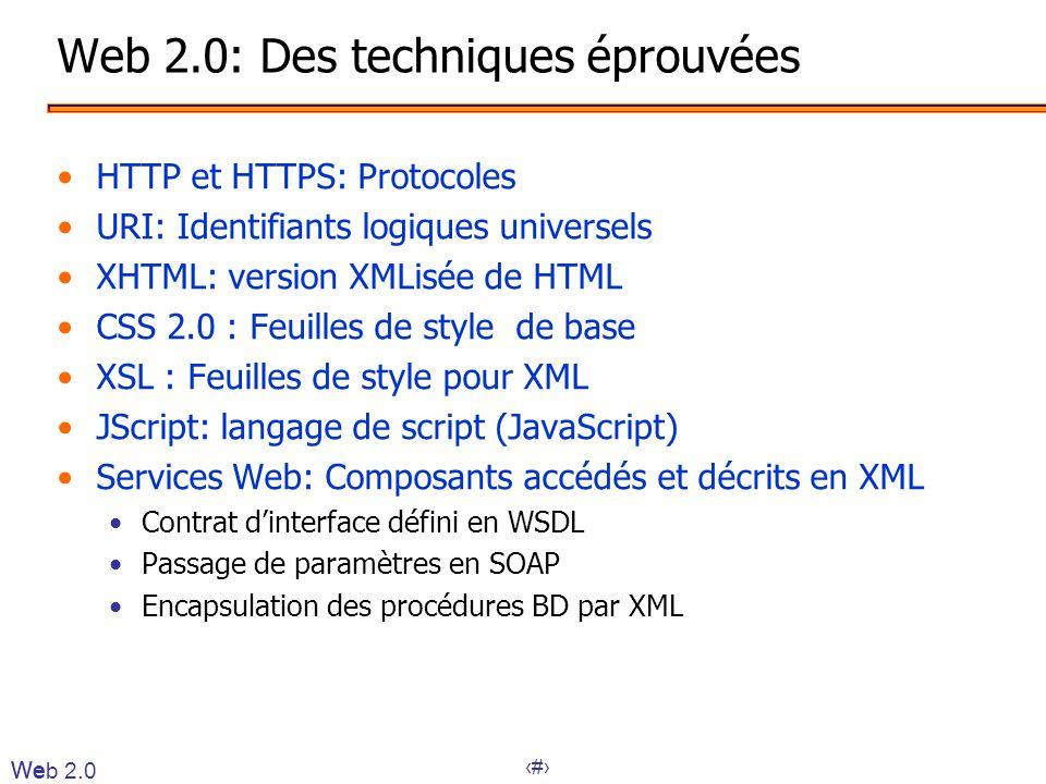 11 Web 2.0: Des techniques éprouvées •HTTP et HTTPS: Protocoles •URI: Identifiants logiques universels •XHTML: version XMLisée de HTML •CSS 2.0 : Feui