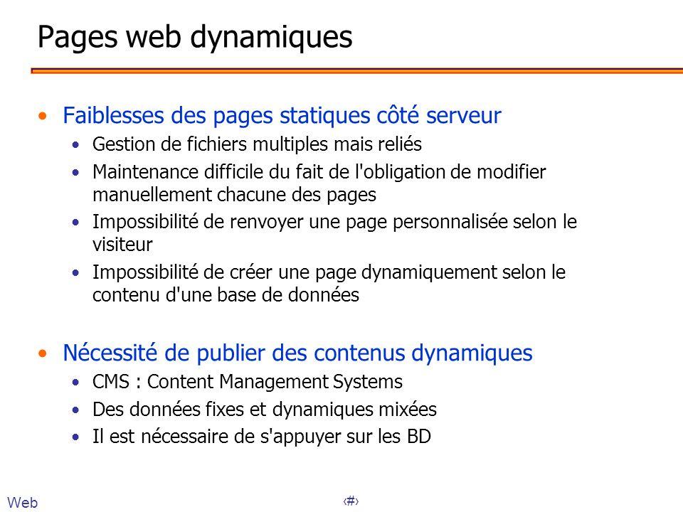 15 Pages web dynamiques •Faiblesses des pages statiques côté serveur •Gestion de fichiers multiples mais reliés •Maintenance difficile du fait de l'ob