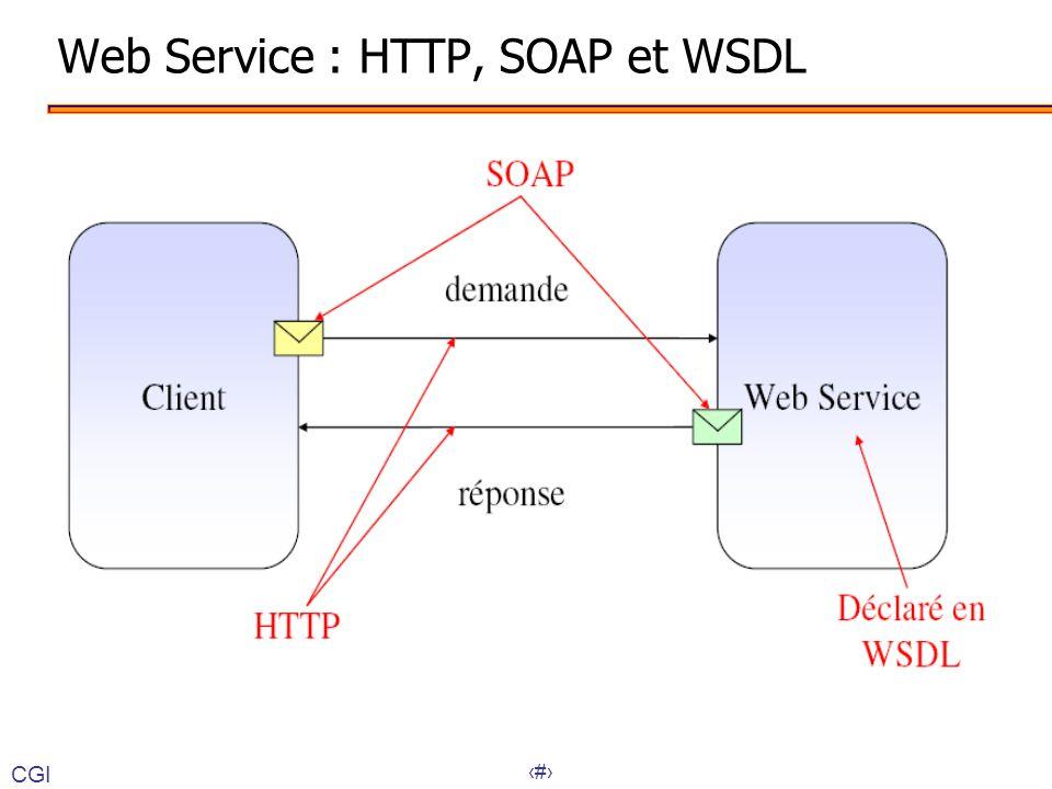 18 Web Service : HTTP, SOAP et WSDL CGI