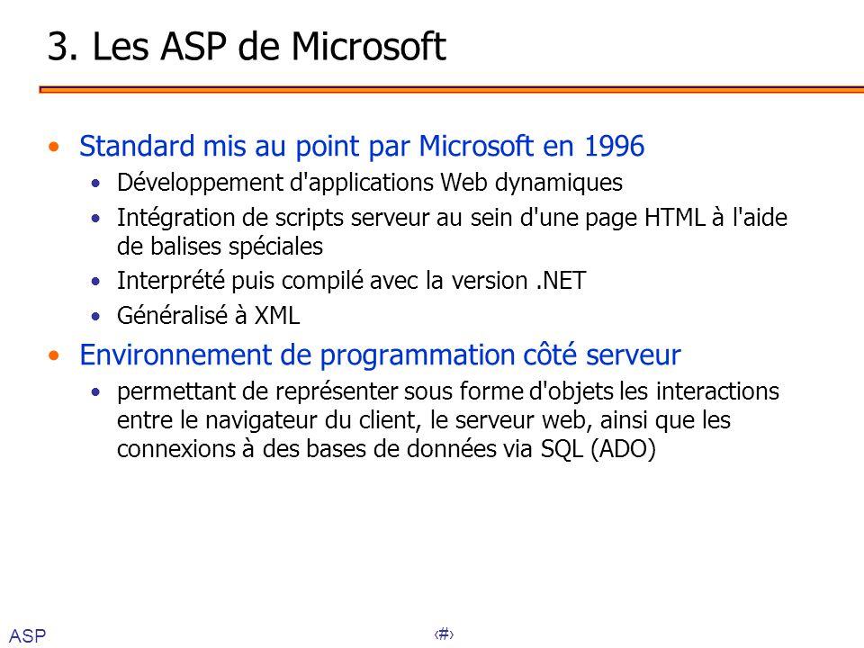 19 3. Les ASP de Microsoft •Standard mis au point par Microsoft en 1996 •Développement d'applications Web dynamiques •Intégration de scripts serveur a