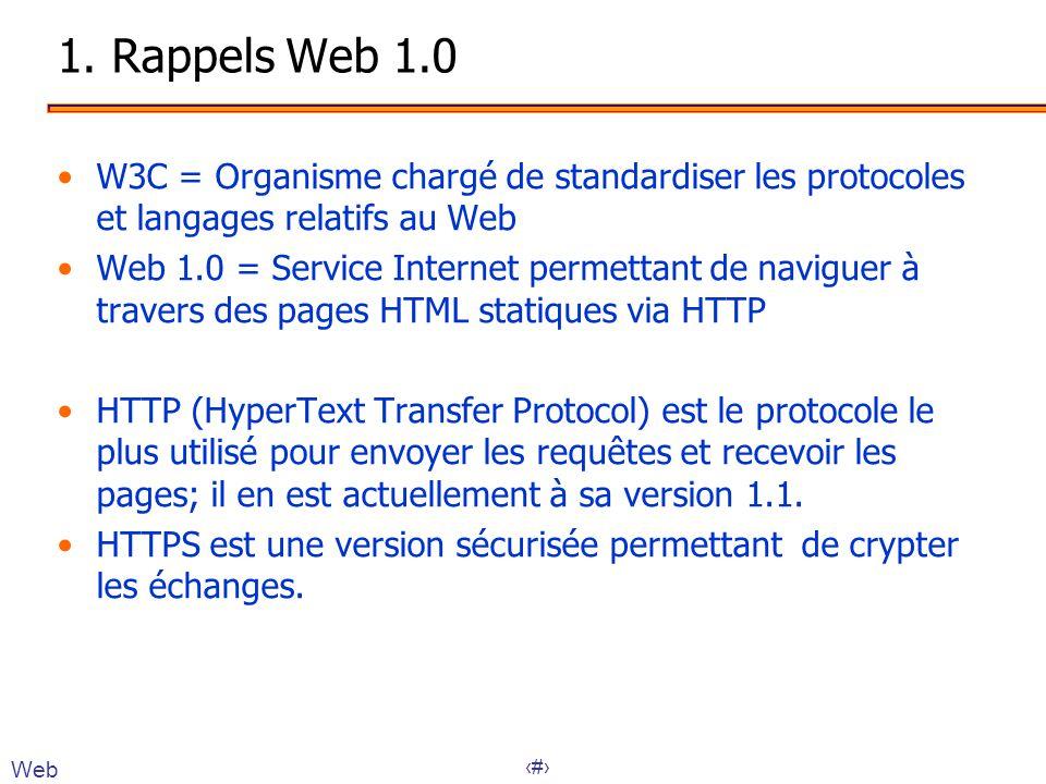 2 1. Rappels Web 1.0 •W3C = Organisme chargé de standardiser les protocoles et langages relatifs au Web •Web 1.0 = Service Internet permettant de navi