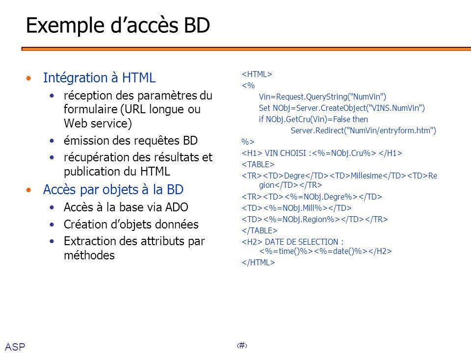 20 Exemple d'accès BD •Intégration à HTML •réception des paramètres du formulaire (URL longue ou Web service) •émission des requêtes BD •récupération