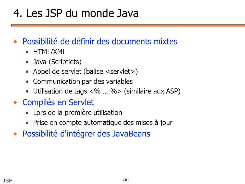 23 4. Les JSP du monde Java •Possibilité de définir des documents mixtes •HTML/XML •Java (Scriptlets) •Appel de servlet (balise ) •Communication par d