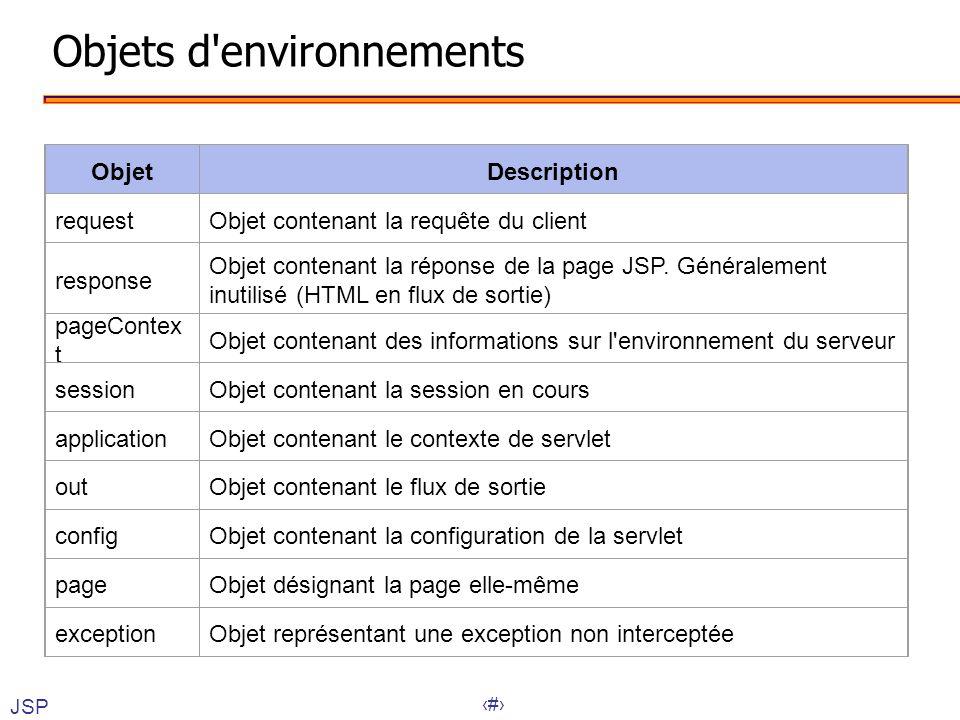 24 Objets d'environnements ObjetDescription requestObjet contenant la requête du client response Objet contenant la réponse de la page JSP. Généraleme