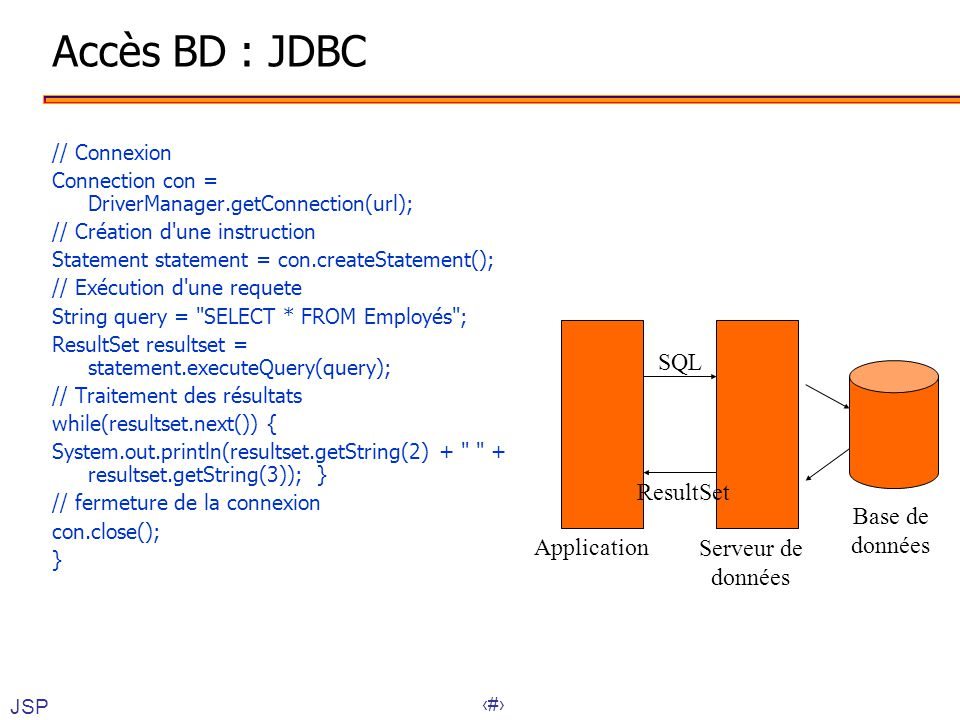 26 Accès BD : JDBC // Connexion Connection con = DriverManager.getConnection(url); // Création d une instruction Statement statement = con.createStatement(); // Exécution d une requete String query = SELECT * FROM Employés ; ResultSet resultset = statement.executeQuery(query); // Traitement des résultats while(resultset.next()) { System.out.println(resultset.getString(2) + + resultset.getString(3)); } // fermeture de la connexion con.close(); } Application Serveur de données Base de données SQL ResultSet JSP