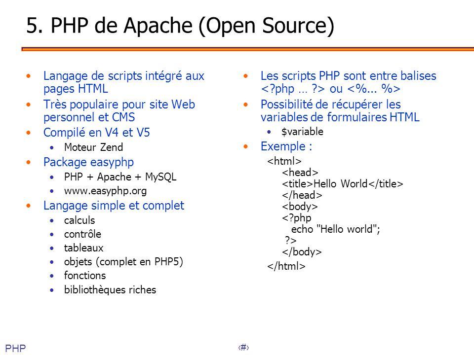 28 5. PHP de Apache (Open Source) •Langage de scripts intégré aux pages HTML •Très populaire pour site Web personnel et CMS •Compilé en V4 et V5 •Mote