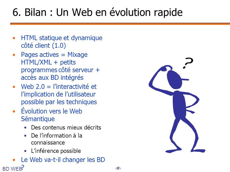 32 6. Bilan : Un Web en évolution rapide •HTML statique et dynamique côté client (1.0) •Pages actives = Mixage HTML/XML + petits programmes côté serve