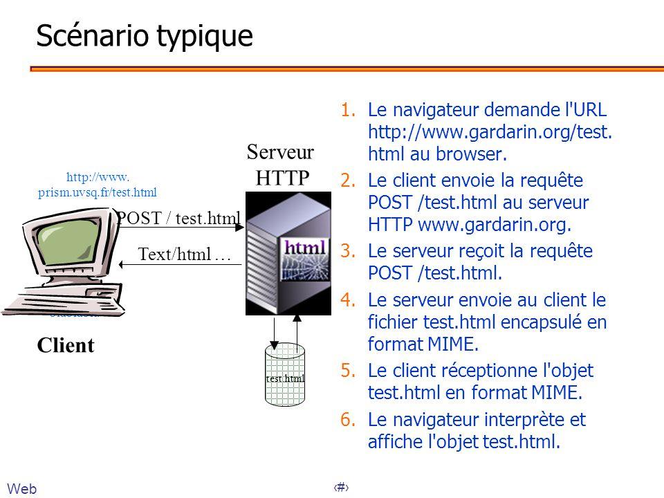 4 Scénario typique 1.Le navigateur demande l'URL http://www.gardarin.org/test. html au browser. 2.Le client envoie la requête POST /test.html au serve