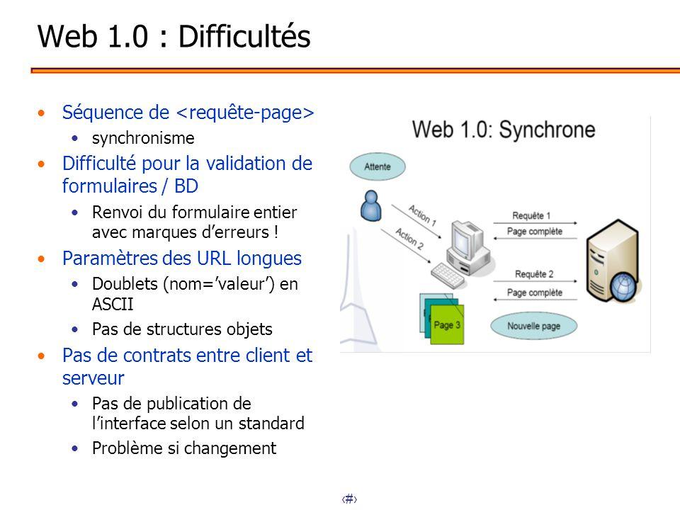 9 Web 1.0 : Difficultés •Séquence de •synchronisme •Difficulté pour la validation de formulaires / BD •Renvoi du formulaire entier avec marques d'erre